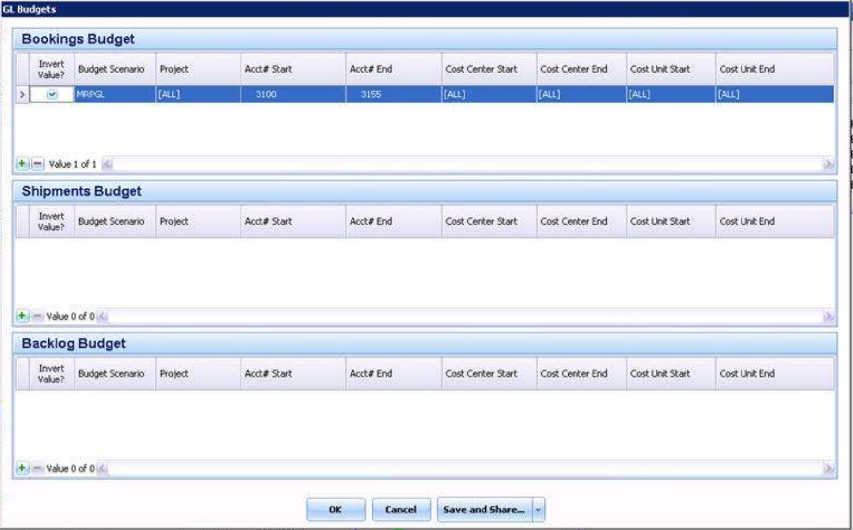 budgets in dashboard executive module