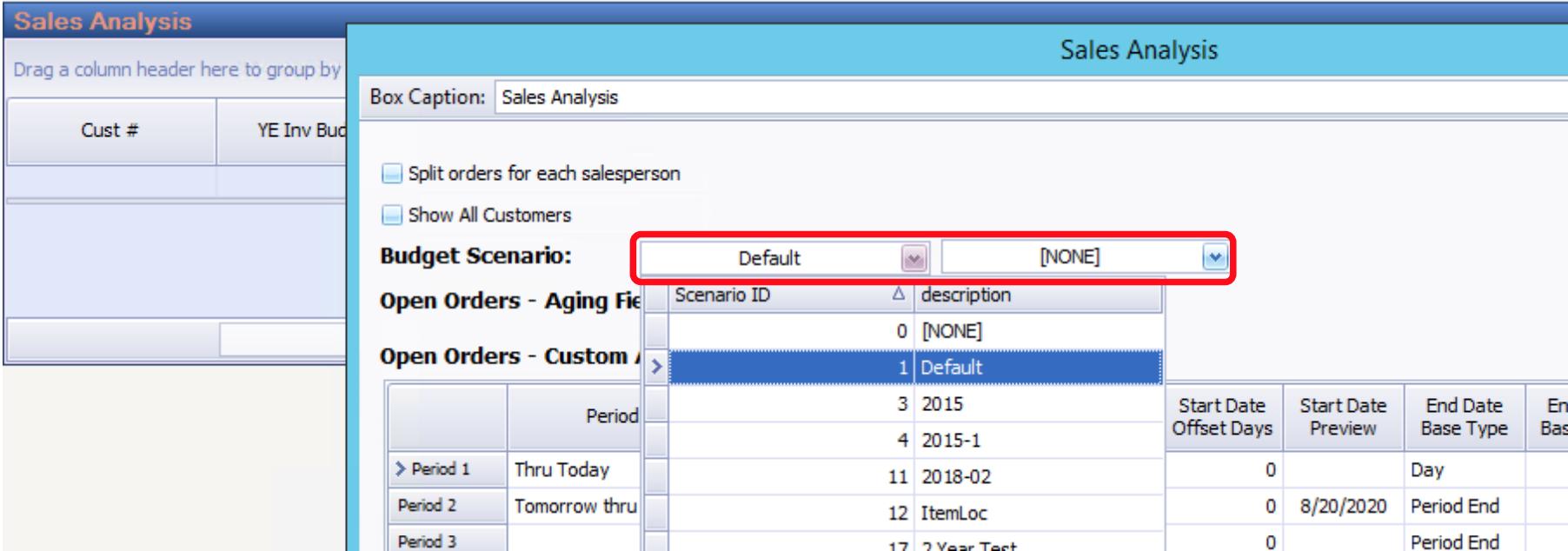 sales analysis budget pulse dashboard